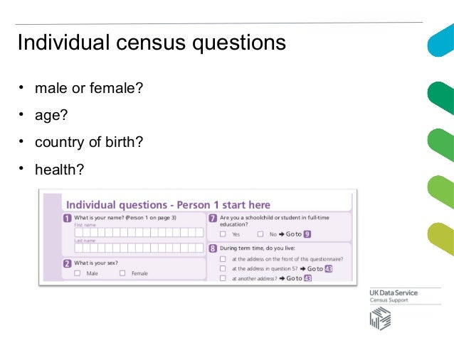Individual census questions• male or female?• age?• country of birth?• health?