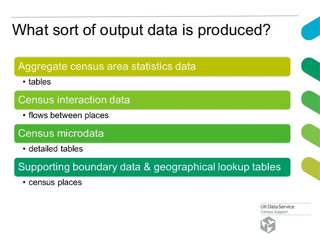 What sort of output data is produced?