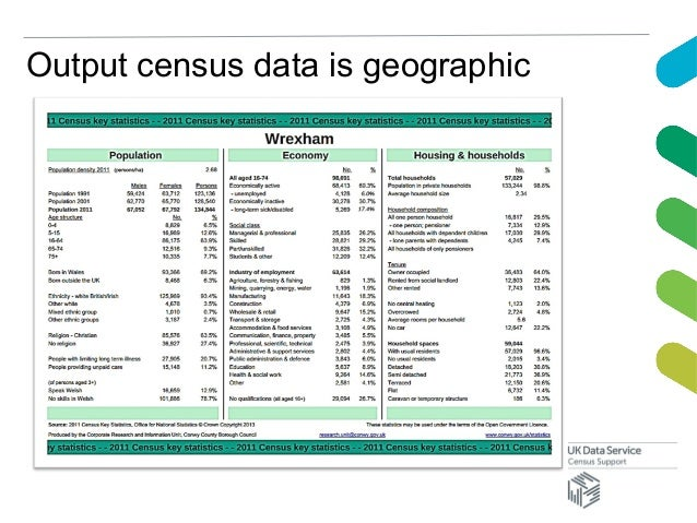 Output census data is geographic