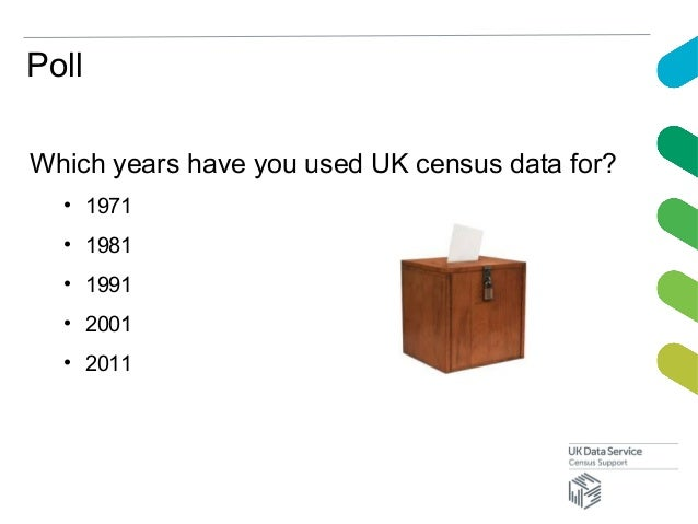 PollWhich years have you used UK census data for?• 1971• 1981• 1991• 2001• 2011