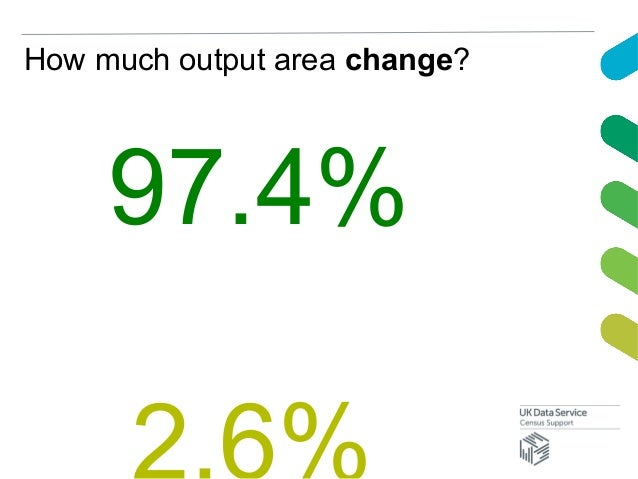 97.4%How much output area change?