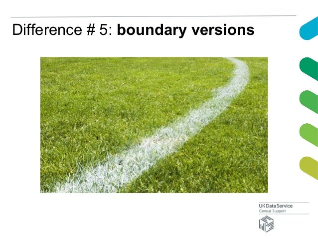 Difference # 5: boundary versions