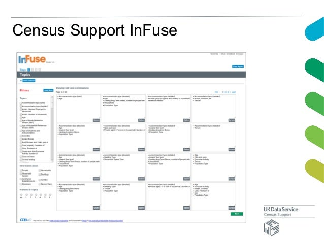 Census Support InFuse