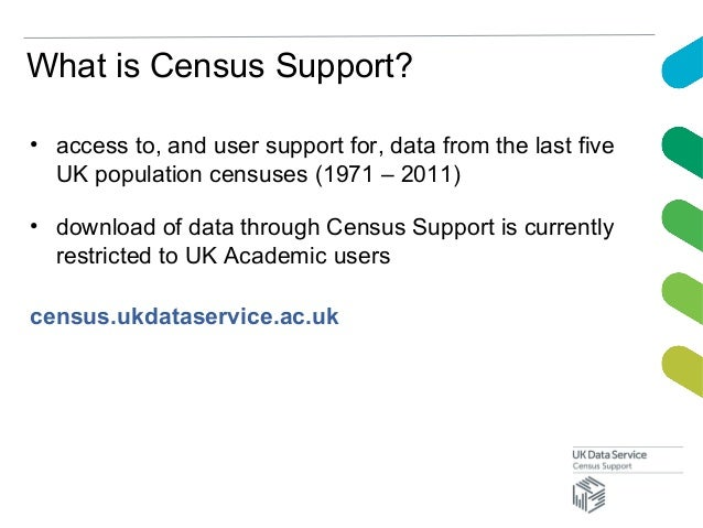 What is Census Support?• access to, and user support for, data from the last fiveUK population censuses (1971 – 2011)• dow...