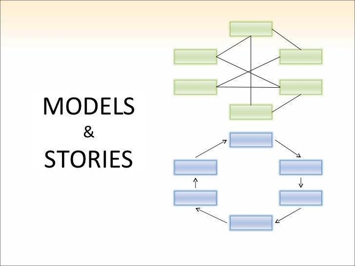 MODELS & STORIES