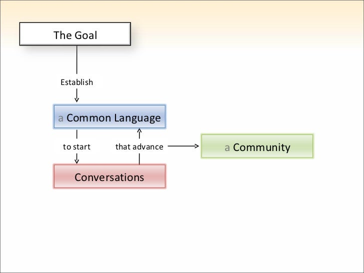 Establish to start that advance The Goal a  Common Language Conversations a  Community