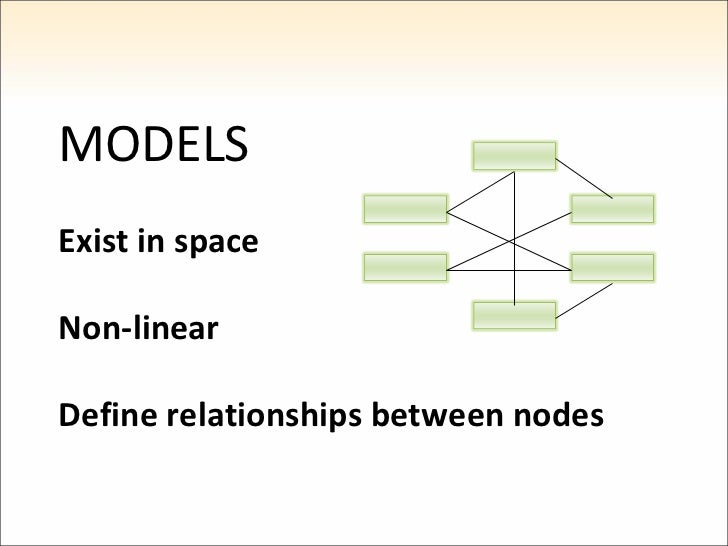 MODELS Exist in space Non-linear Define relationships between nodes