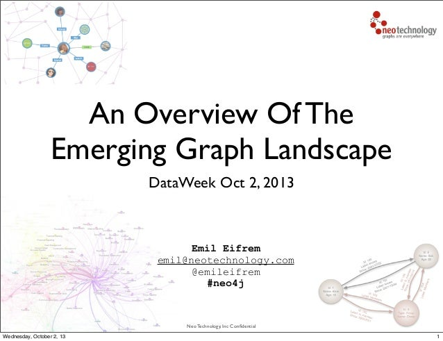 Neo Technology, Inc Confidential An Overview Of The Emerging Graph Landscape DataWeek Oct 2, 2013 Emil Eifrem emil@neotechn...