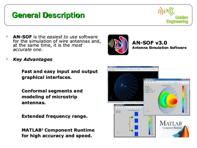 AN-SOF Antenna Modeling and Design Software