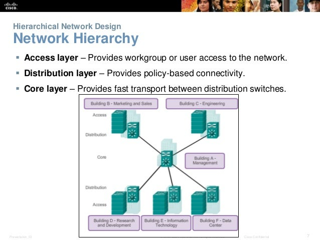 Ccnav5 s4 chapter 1 hierarchical network design cisco confidential enterprise network campus design structured engineering principles 7 ccuart Choice Image