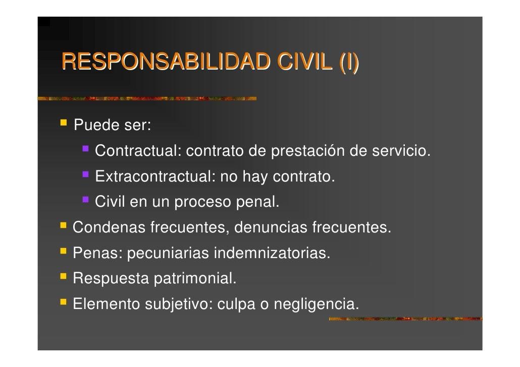 La responsabilidad legal del residente y del tutor