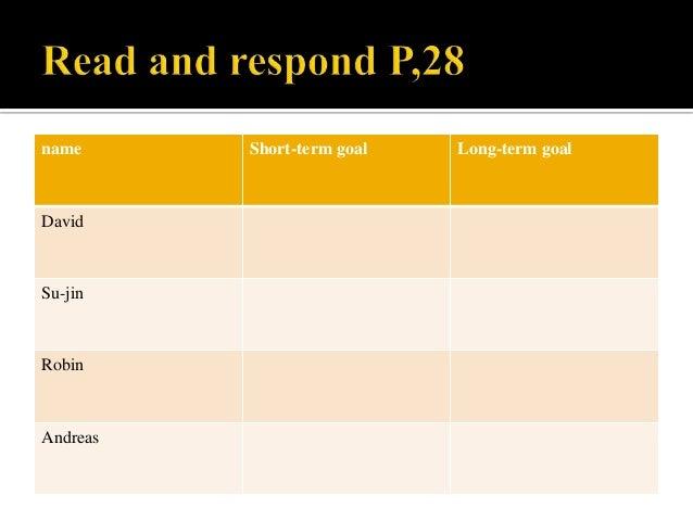 summit 1 unit_3_lesson_1 Slide 3
