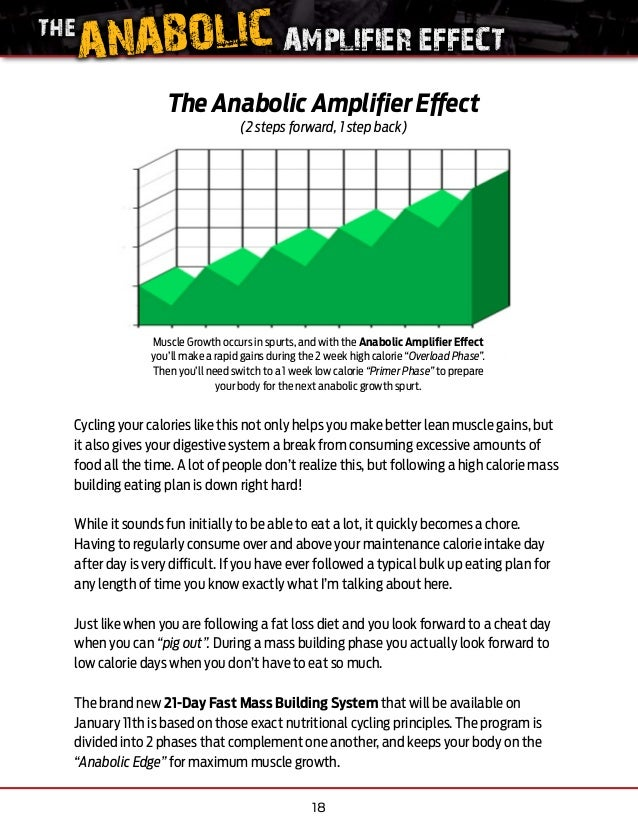 anabolic amplifier effect