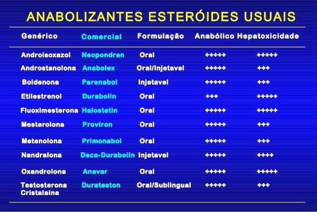 boldenona efeitos