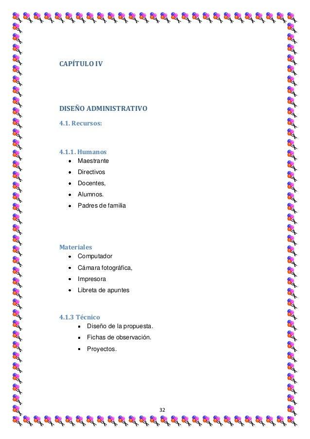 CAPÍTULO IVDISEÑO ADMINISTRATIVO4.1. Recursos:4.1.1. Humanos      Maestrante      Directivos      Docentes,      Alumnos. ...