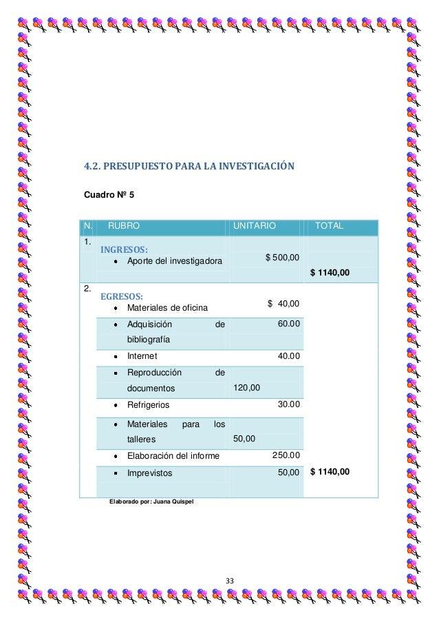 4.2. PRESUPUESTO PARA LA INVESTIGACIÓNCuadro Nº 5N.    RUBRO                                 UNITARIO             TOTAL1. ...