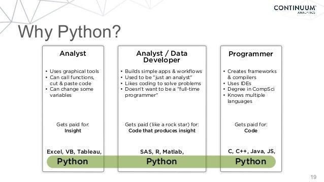 Anaconda and PyData Solutions