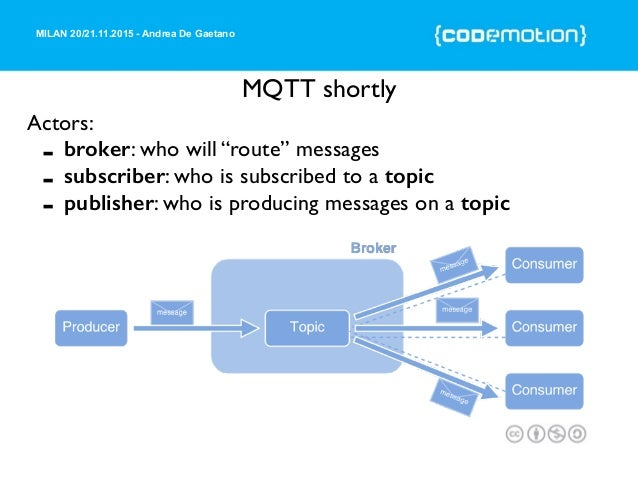 """MILAN 20/21.11.2015 - Andrea De Gaetano MQTT shortly Actors: - broker: who will """"route"""" messages - subscriber: who is subs..."""