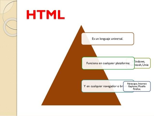HTML Es un lenguaje universal. Windows, Macintosh, Unix Funciona en cualquier plataforma: Y en cualquier navegador o brows...