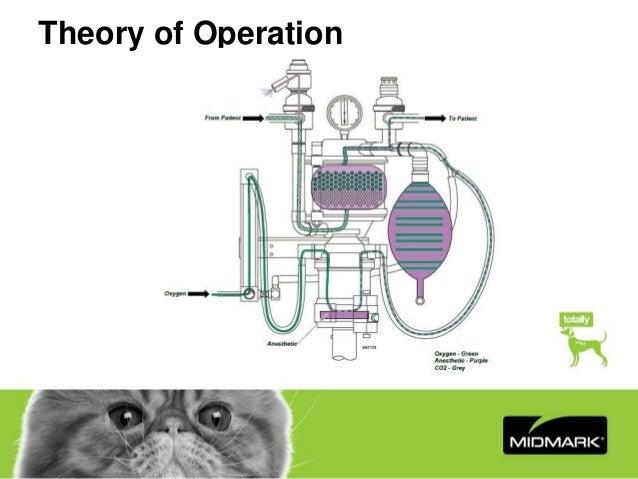 Midmark Matrx   Veterinary Anaesthesia range