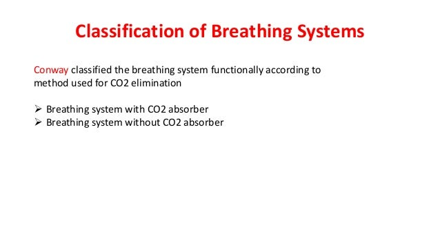 Classification of Breathing Systems Conway classified the breathing system functionally according to method used for CO2 e...