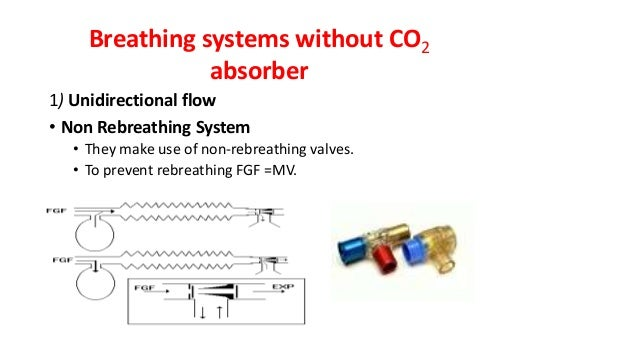 Breathing systems without CO2 absorber 1) Unidirectional flow • Non Rebreathing System • They make use of non-rebreathing ...