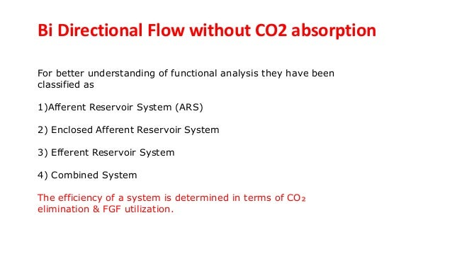 Bi Directional Flow without CO2 absorption For better understanding of functional analysis they have been classified as 1)...