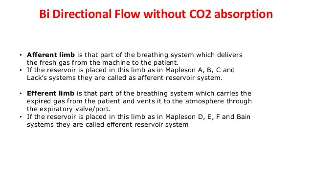 Bi Directional Flow without CO2 absorption • Afferent limb is that part of the breathing system which delivers the fresh g...