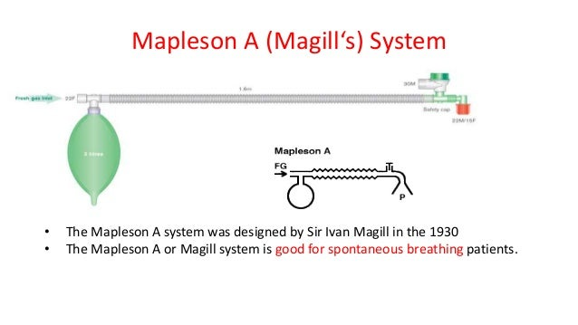 Mapleson A (Magill's) System • The Mapleson A system was designed by Sir Ivan Magill in the 1930 • The Mapleson A or Magil...
