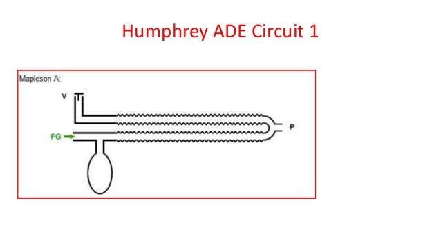 Humphrey ADE Circuit 1