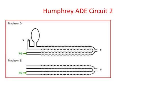 Humphrey ADE Circuit 2