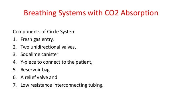 Breathing Systems with CO2 Absorption Components of Circle System 1. Fresh gas entry, 2. Two unidirectional valves, 3. Sod...
