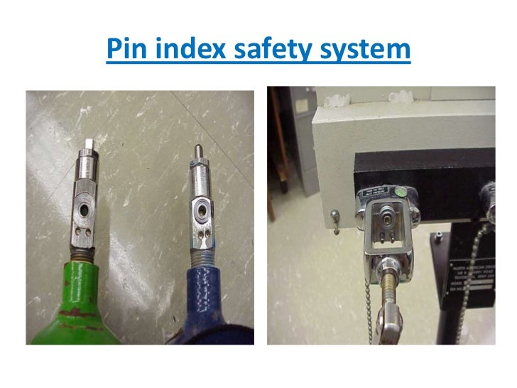 Pin index safety system<br />
