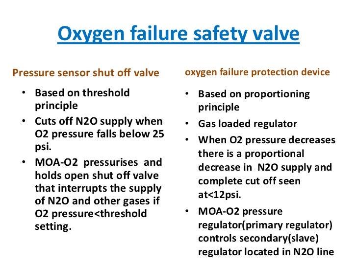 Oxygen failure safety valve<br />Pressure sensor shut off valve<br />Based on threshold principle<br />Cuts off N2O supply...