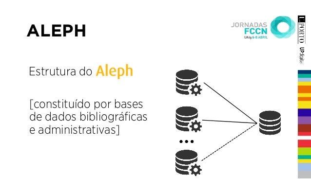 ALEPH [constituído por bases de dados bibliográficas e administrativas] Estrutura do