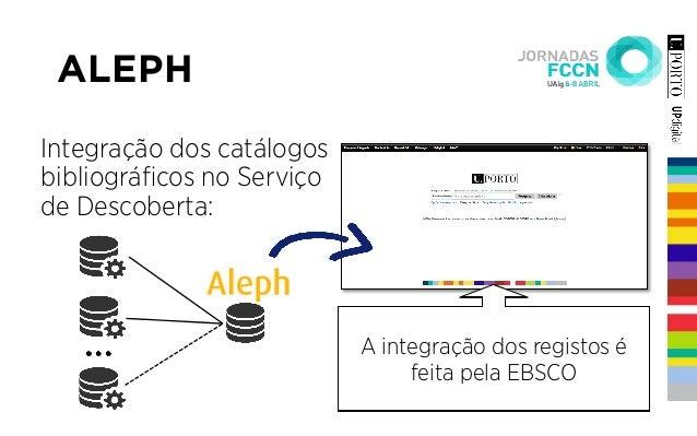 ALEPH Integração dos catálogos bibliográficos no Serviço de Descoberta: A integração dos catálogos (ALEPH) para o EDS é fei...
