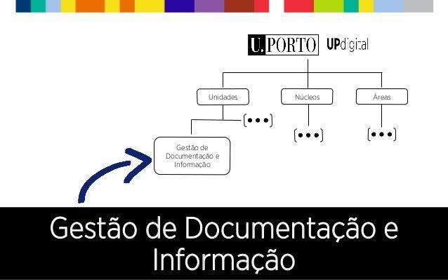 Gestão de Documentação e Informação Áreas Gestão de Documentação e Informação NúcleosUnidades