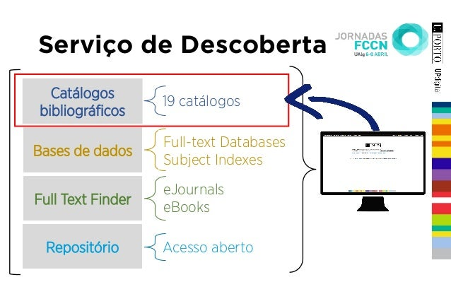 Catálogos bibliográficos Bases de dados Full Text Finder Repositório eJournals eBooks Full-text Databases Subject Indexes 1...
