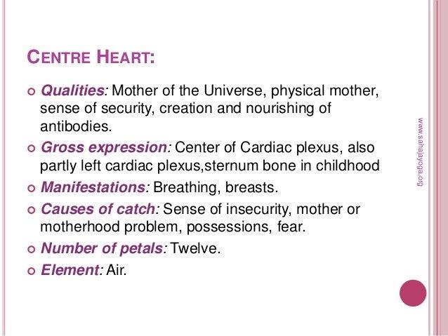 Anahata or Heart Chakra - Beginner's Guide   Sahaja Yoga