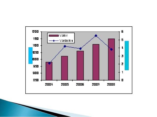    Hoteles y restaurantes:El sector mostró una variación positiva en su valor agregado   de 9.3 por ciento, basado en el ...