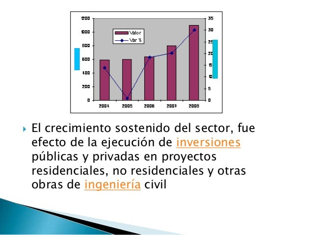    El valor agregado de la actividad intermediación    financiera, presentó un incremento de    2.3%, basado en la dinámi...