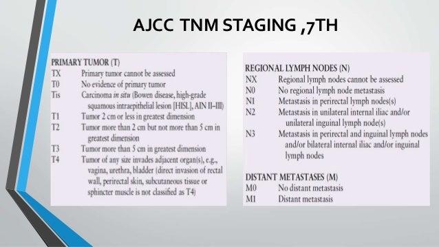 Anal cancer niagra protocol