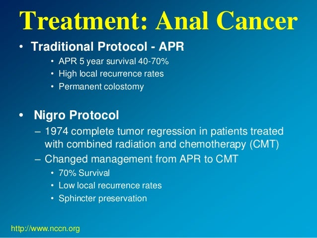 Niagra Protocol For Anal Cancer