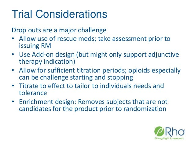 Strategies For Analgesic Development And The Fda Guidance