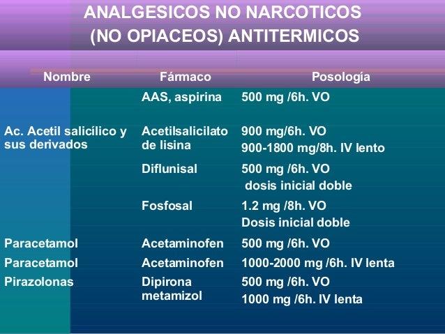 antiinflamatorios esteroides o glucocorticoides