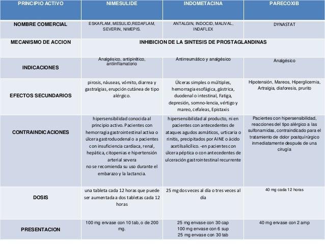 medicamentos esteroideos lista