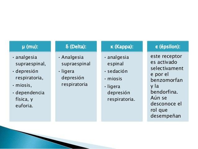 analgesicos antiinflamatorios esteroides