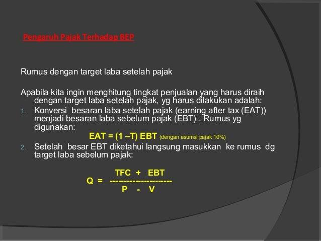 Analisa BEP (Matematika Bisnis)