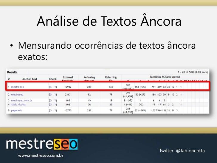 Análise de Textos Âncora<br />Mensurando ocorrências de textos âncora exatos:<br />