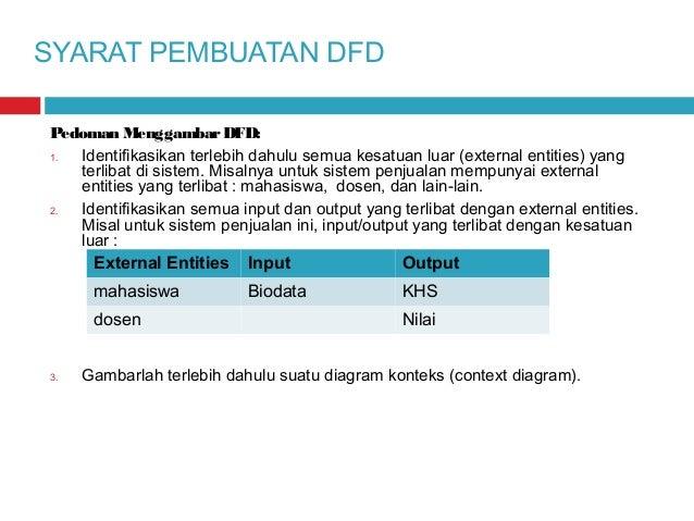 Pendekatan perancangan terstruktur data flow diagram pemastian dfd yang dibentuk itu konsiten secara logika 15 ccuart Choice Image